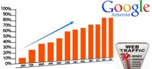 Tips Google Adsense para incrementa-ganancias